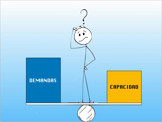 Demandas y capacidades